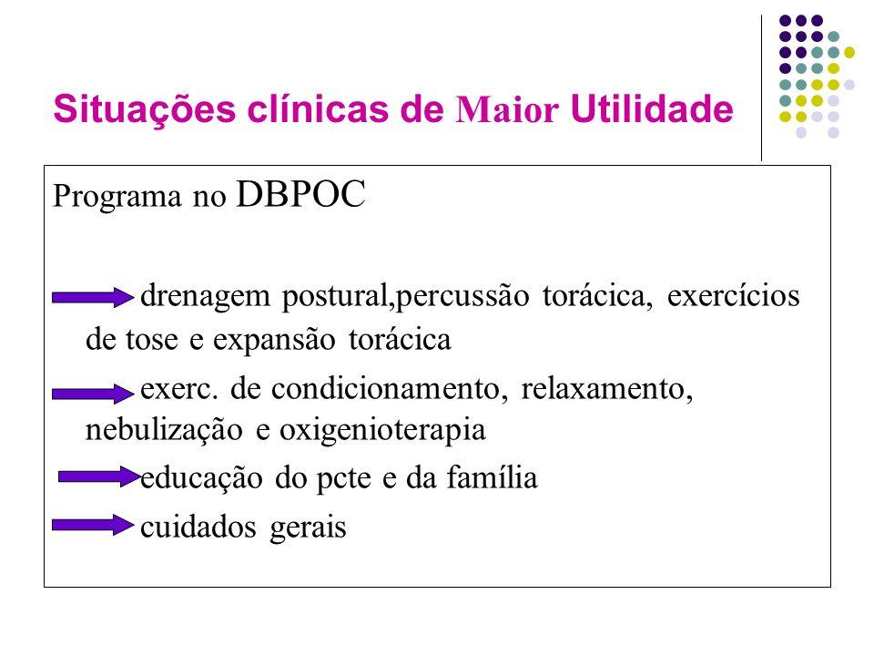 Situações clínicas de Maior Utilidade Programa no DBPOC drenagem postural,percussão torácica, exercícios de tose e expansão torácica exerc.