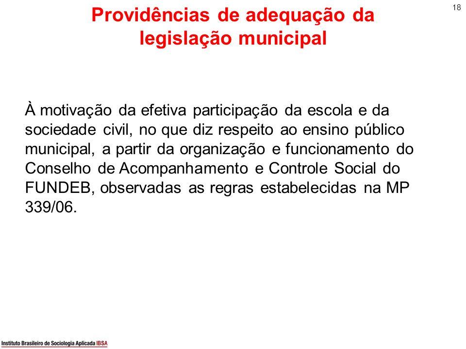 18 Providências de adequação da legislação municipal À motivação da efetiva participação da escola e da sociedade civil, no que diz respeito ao ensino
