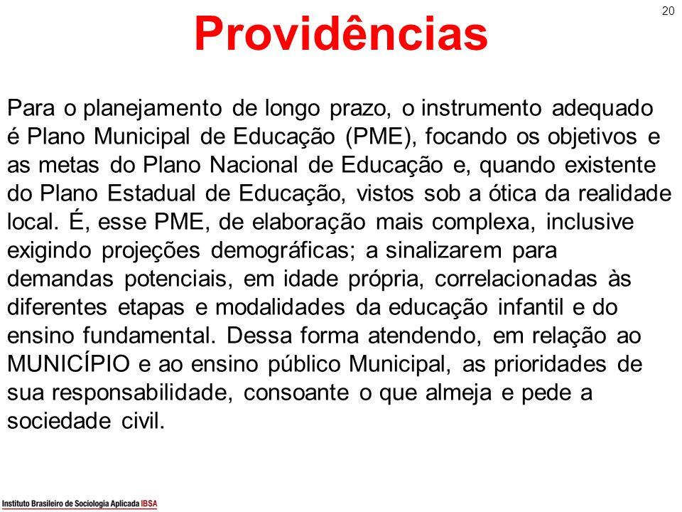 20 Providências Para o planejamento de longo prazo, o instrumento adequado é Plano Municipal de Educação (PME), focando os objetivos e as metas do Pla