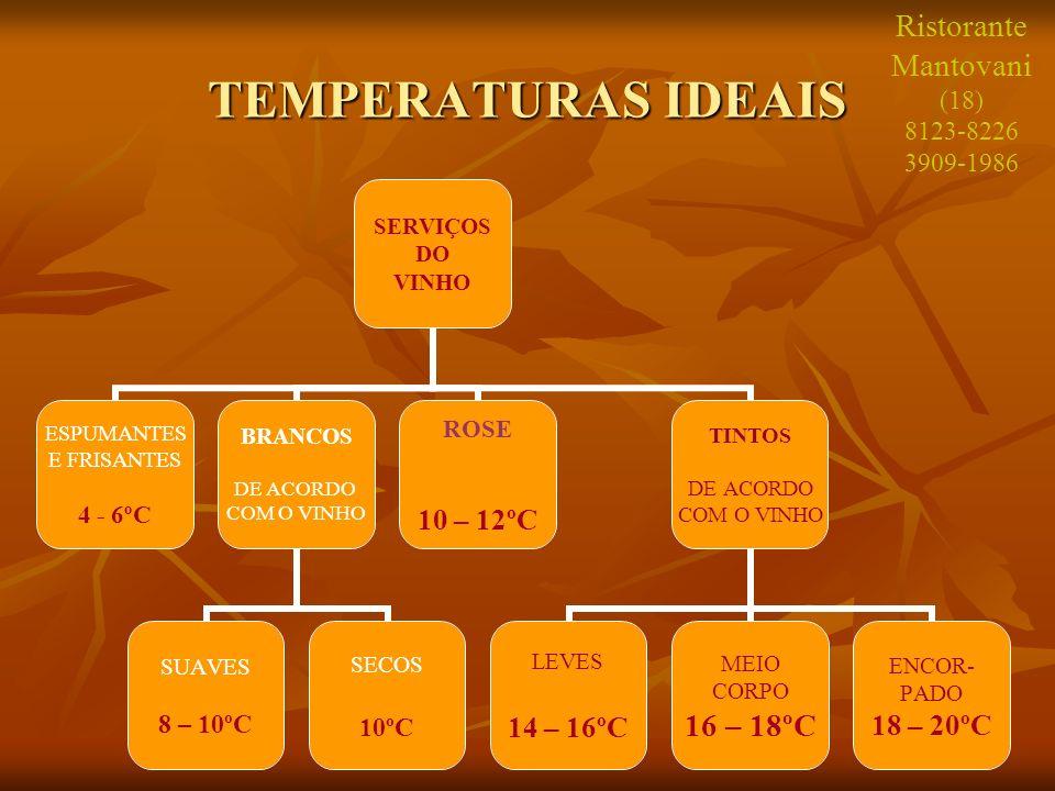 24 TEMPERATURAS IDEAIS SERVIÇOS DO VINHO ESPUMANTES E FRISANTES 4 - 6ºC BRANCOS DE ACORDO COM O VINHO SUAVES 8 – 10ºC SECOS 10ºC ROSE 10 – 12ºC TINTOS