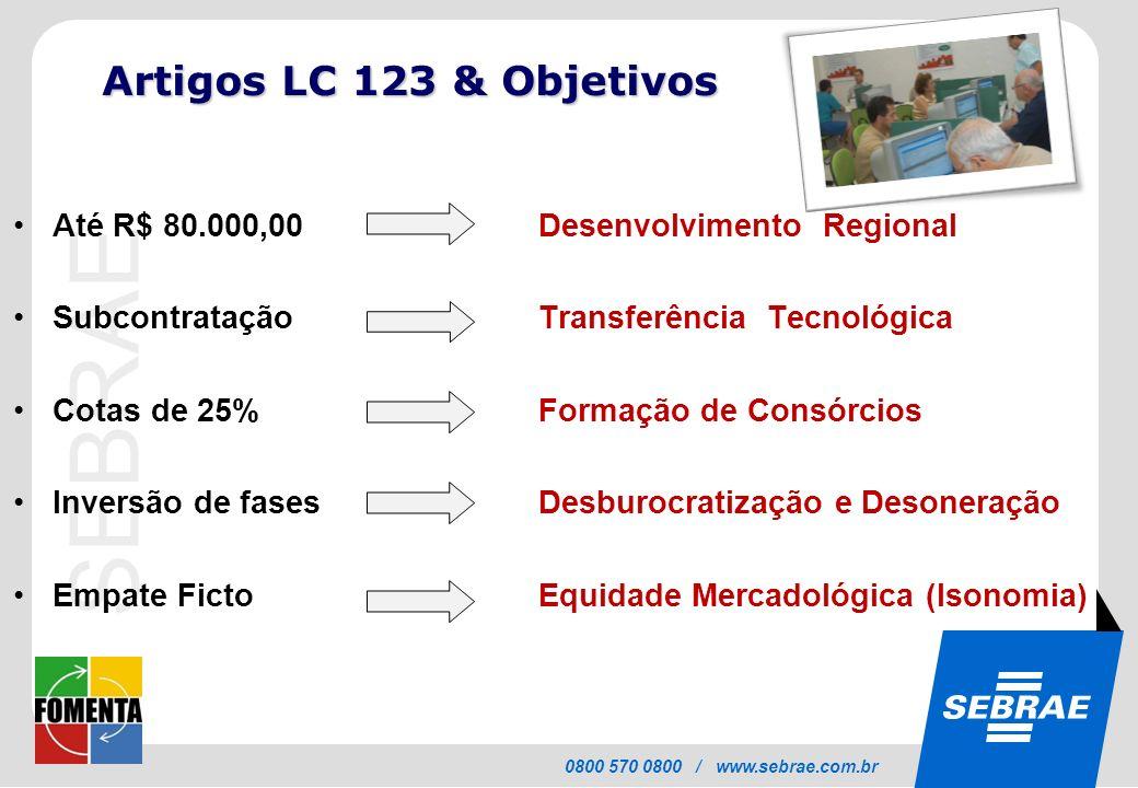 SEBRAE 0800 570 0800 / www.sebrae.com.br Até R$ 80.000,00 Desenvolvimento Regional Subcontratação Transferência Tecnológica Cotas de 25% Formação de C