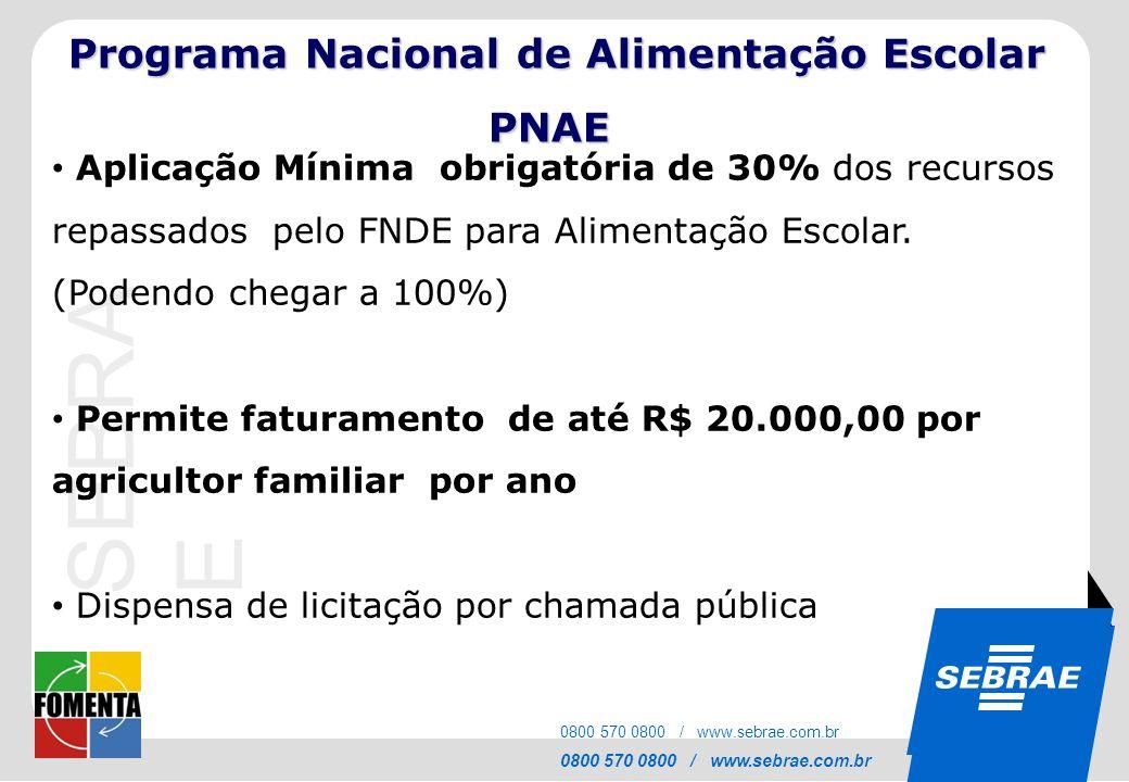 SEBRAE 0800 570 0800 / www.sebrae.com.br SEBRA E 0800 570 0800 / www.sebrae.com.br Aplicação Mínima obrigatória de 30% dos recursos repassados pelo FN