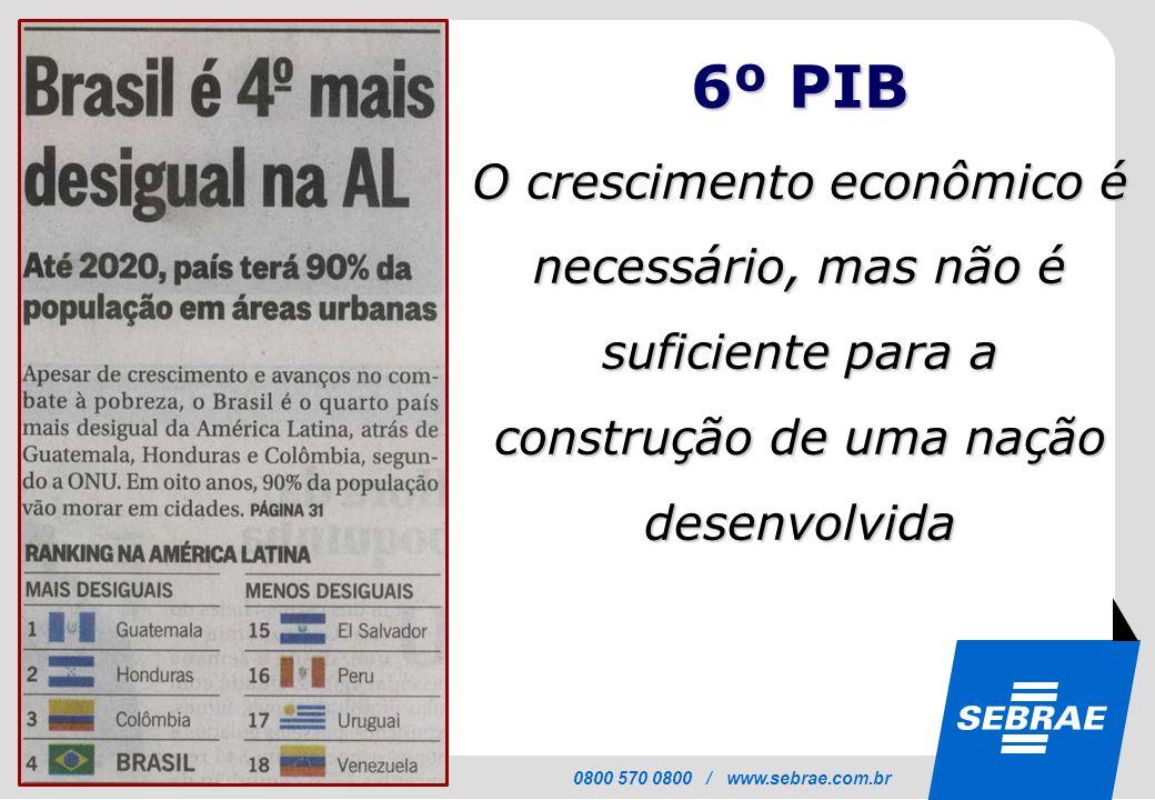 SEBRAE 0800 570 0800 / www.sebrae.com.br SEBRA E 0800 570 0800 / www.sebrae.com.br 8.666/93 Controle 10.520/02Eficiência 123/06 Desenvolvimento Econômico / Social Art.