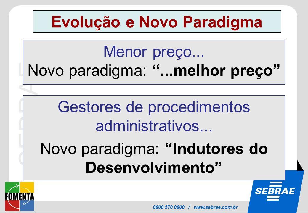 SEBRAE 0800 570 0800 / www.sebrae.com.br Gestores de procedimentos administrativos... Novo paradigma: Indutores do Desenvolvimento Menor preço... Novo