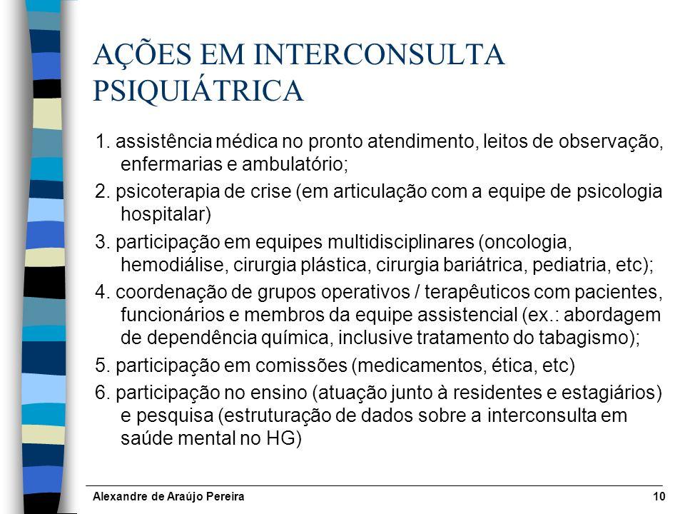 Alexandre de Araújo Pereira10 AÇÕES EM INTERCONSULTA PSIQUIÁTRICA 1.
