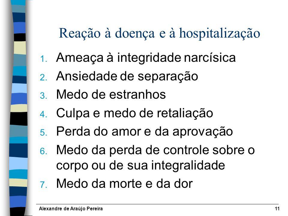 Alexandre de Araújo Pereira11 Reação à doença e à hospitalização 1.