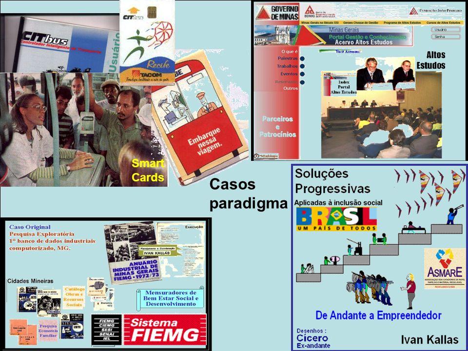 www.interactor.com.br 1913 Casos paradigma Smart Cards