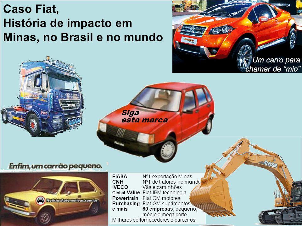 www.interactor.com.br 1913 FIASA Nº1 exportação Minas CNH Nº1 de tratores no mundo IVECO Vãs e caminhões.