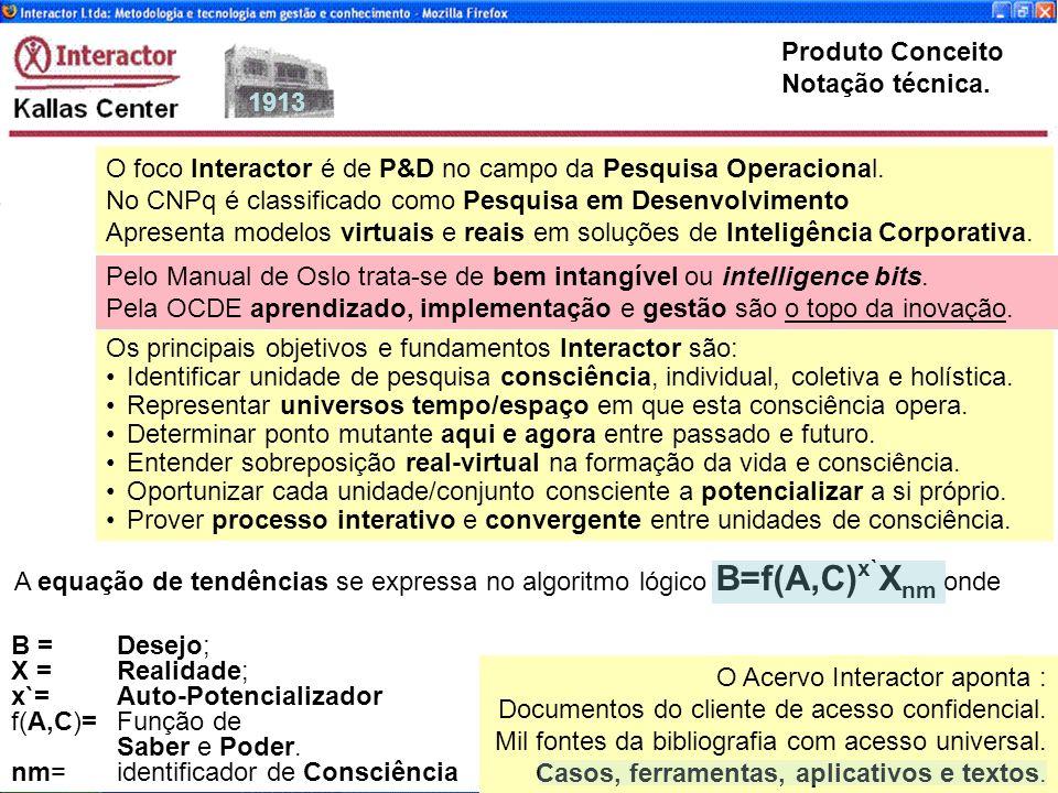 www.interactor.com.br 1913 Produto Conceito Notação técnica.