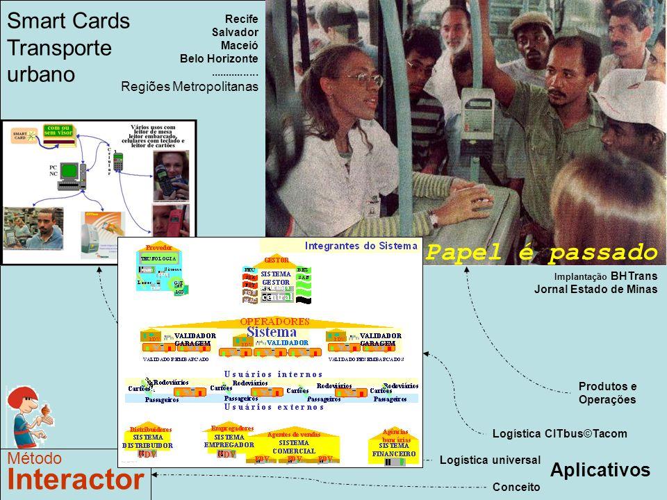 www.interactor.com.br 1913 Smart Cards Transporte urbano Método Interactor Recife Salvador Maceió Belo Horizonte................