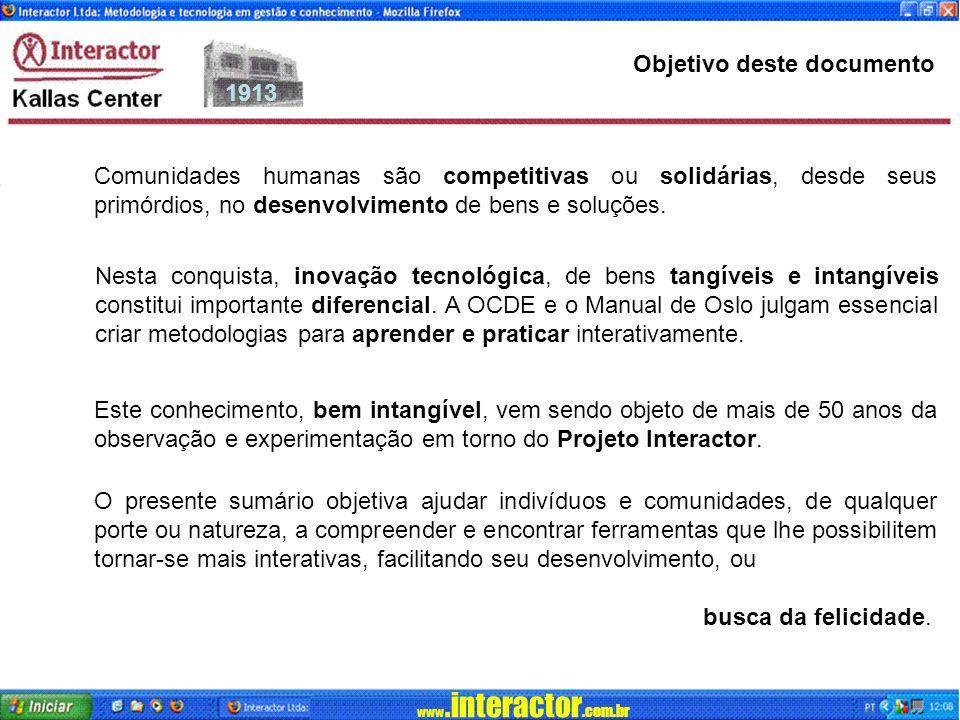 www.interactor.com.br 1913 Comunidades humanas são competitivas ou solidárias, desde seus primórdios, no desenvolvimento de bens e soluções.