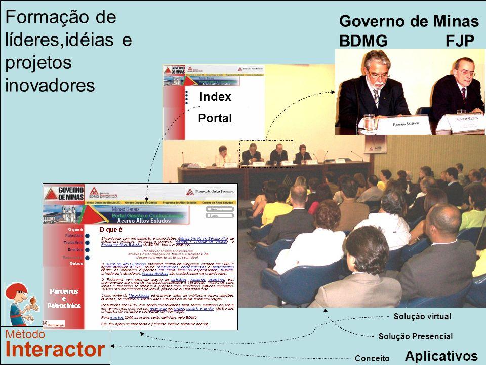 www.interactor.com.br 1913 Formação de líderes,idéias e projetos inovadores Index Portal Método Interactor Governo de Minas BDMG FJP Aplicativos Conceito Solução virtual Solução Presencial