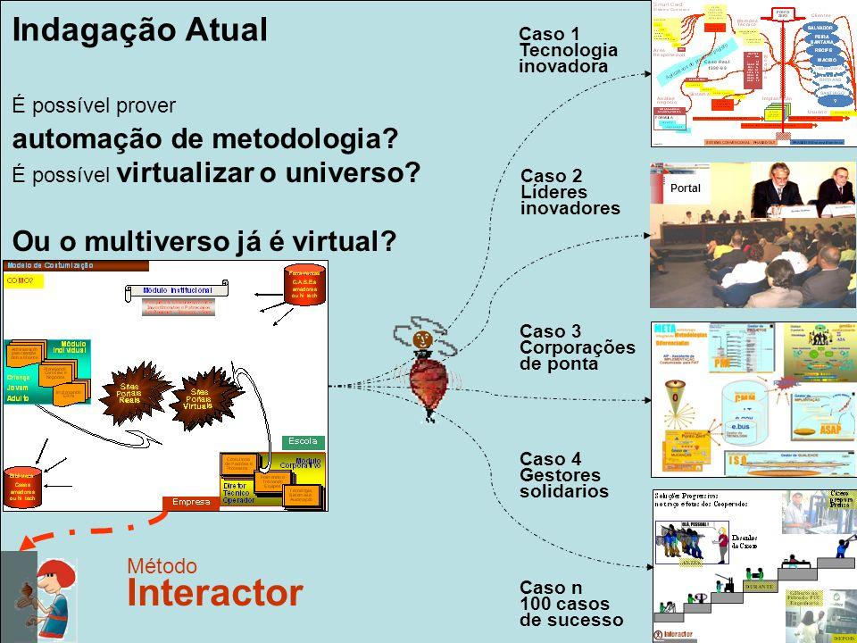 www.interactor.com.br 1913 É possível prover automação de metodologia.