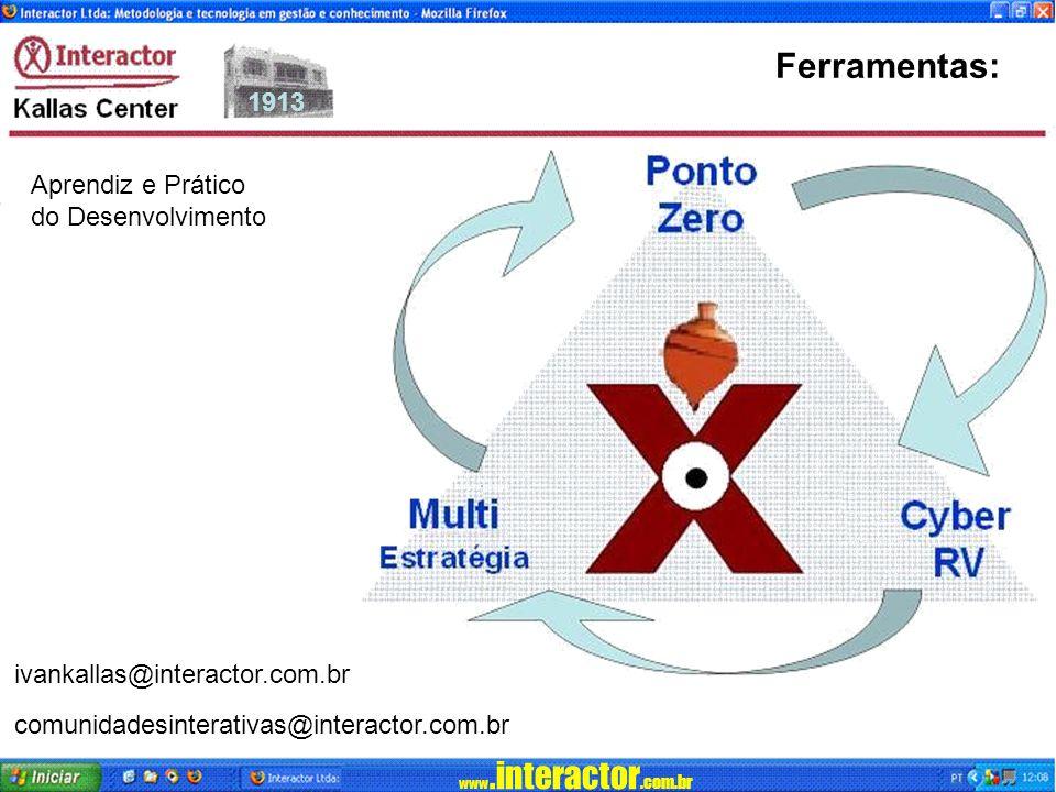 www.interactor.com.br 1913 comunidadesinterativas@interactor.com.br ivankallas@interactor.com.br Aprendiz e Prático do Desenvolvimento Ferramentas:
