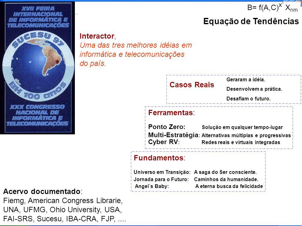 www.interactor.com.br 1913 Ferramentas: Casos Reais Geraram a idéia.