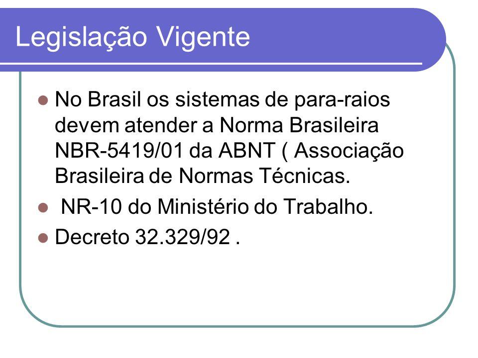 Legislação Vigente No Brasil os sistemas de para-raios devem atender a Norma Brasileira NBR-5419/01 da ABNT ( Associação Brasileira de Normas Técnicas