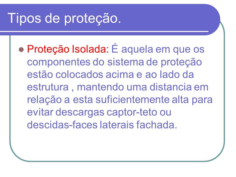 Tipos de proteção. Proteção Isolada: É aquela em que os componentes do sistema de proteção estão colocados acima e ao lado da estrutura, mantendo uma
