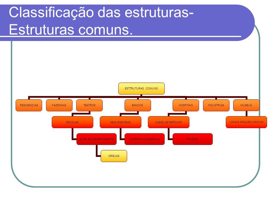 Classificação das estruturas- Estruturas comuns. ESTTRUTURAS COMUNS RESIDENCIASFAZENDASTEATROS ESCOLAS LOJAS DE DEPARTAMENTO IGREJAS BANCOS SEGURADORA