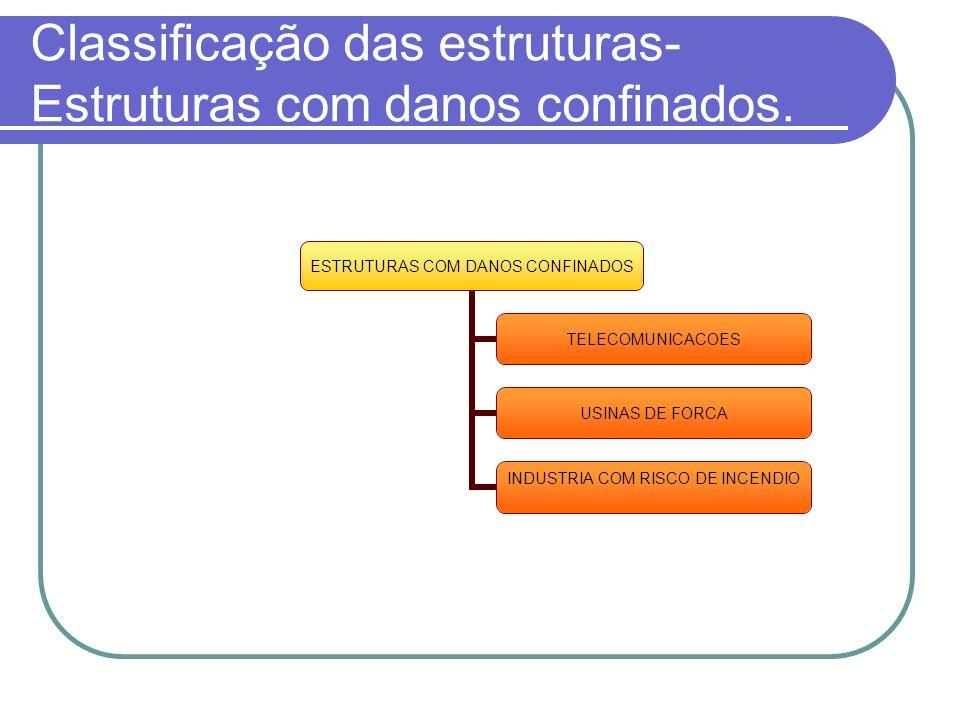 Classificação das estruturas- Estruturas com danos confinados. ESTRUTURAS COM DANOS CONFINADOS TELECOMUNICACOES USINAS DE FORCA INDUSTRIA COM RISCO DE