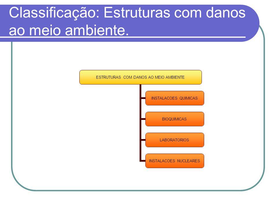 Classificação: Estruturas com danos ao meio ambiente. ESTRUTURAS COM DANOS AO MEIO AMBIENTE INSTALACOES QUIMICAS BIOQUIMICAS LABORATORIOS INSTALACOES