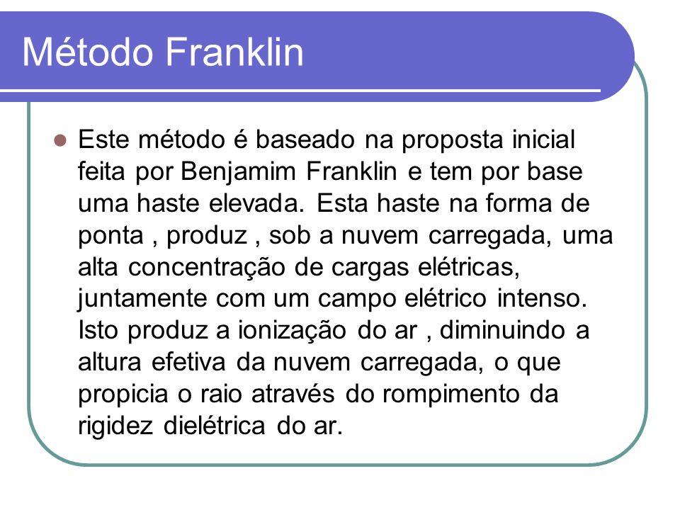 Método Franklin Este método é baseado na proposta inicial feita por Benjamim Franklin e tem por base uma haste elevada. Esta haste na forma de ponta,