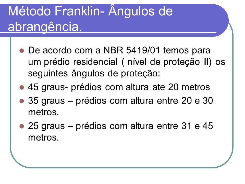 Método Franklin- Ângulos de abrangência. De acordo com a NBR 5419/01 temos para um prédio residencial ( nível de proteção lll) os seguintes ângulos de