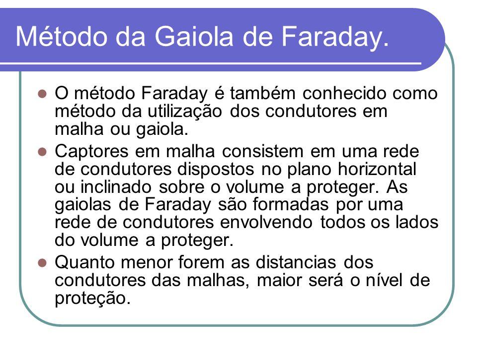 Método da Gaiola de Faraday. O método Faraday é também conhecido como método da utilização dos condutores em malha ou gaiola. Captores em malha consis