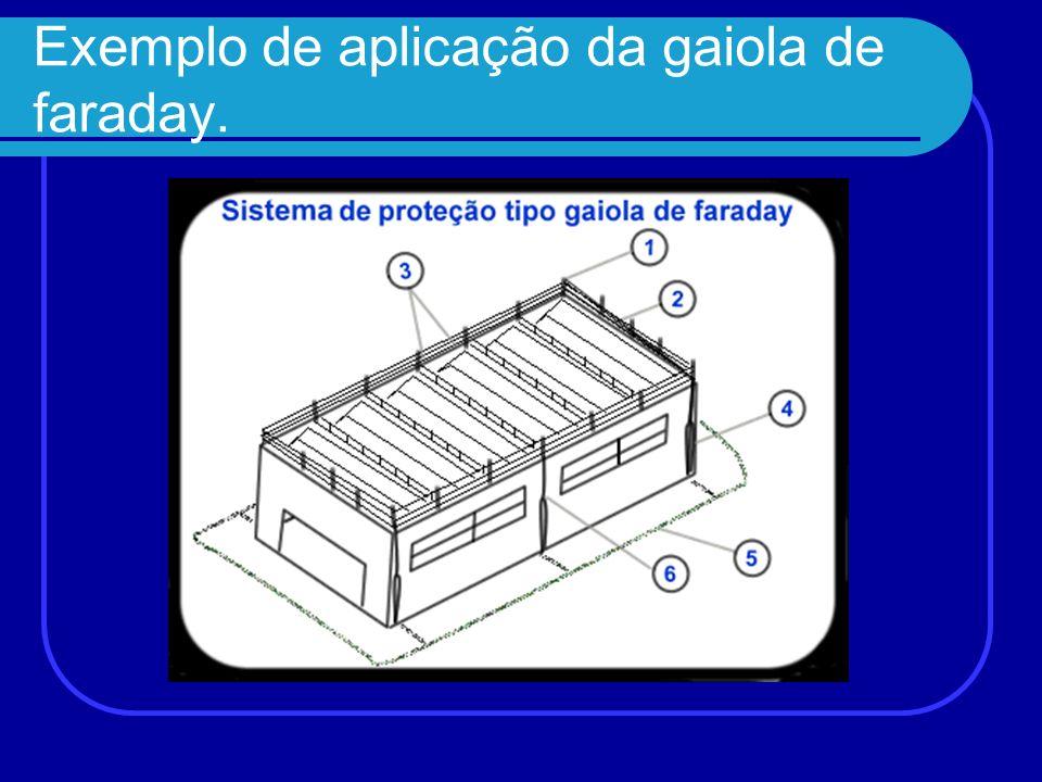 Exemplo de aplicação da gaiola de faraday.