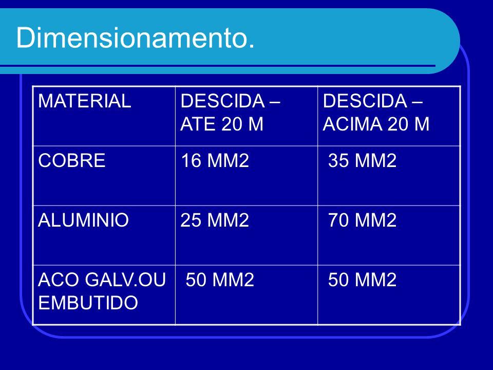 Dimensionamento. MATERIALDESCIDA – ATE 20 M DESCIDA – ACIMA 20 M COBRE16 MM2 35 MM2 ALUMINIO25 MM2 70 MM2 ACO GALV.OU EMBUTIDO 50 MM2