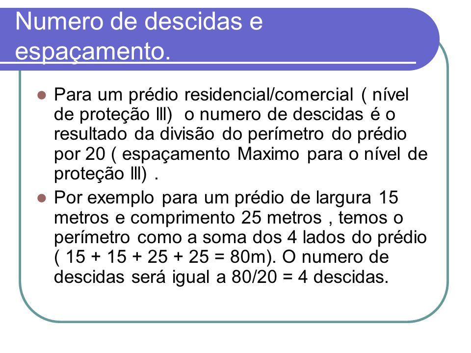 Numero de descidas e espaçamento. Para um prédio residencial/comercial ( nível de proteção lll) o numero de descidas é o resultado da divisão do perím