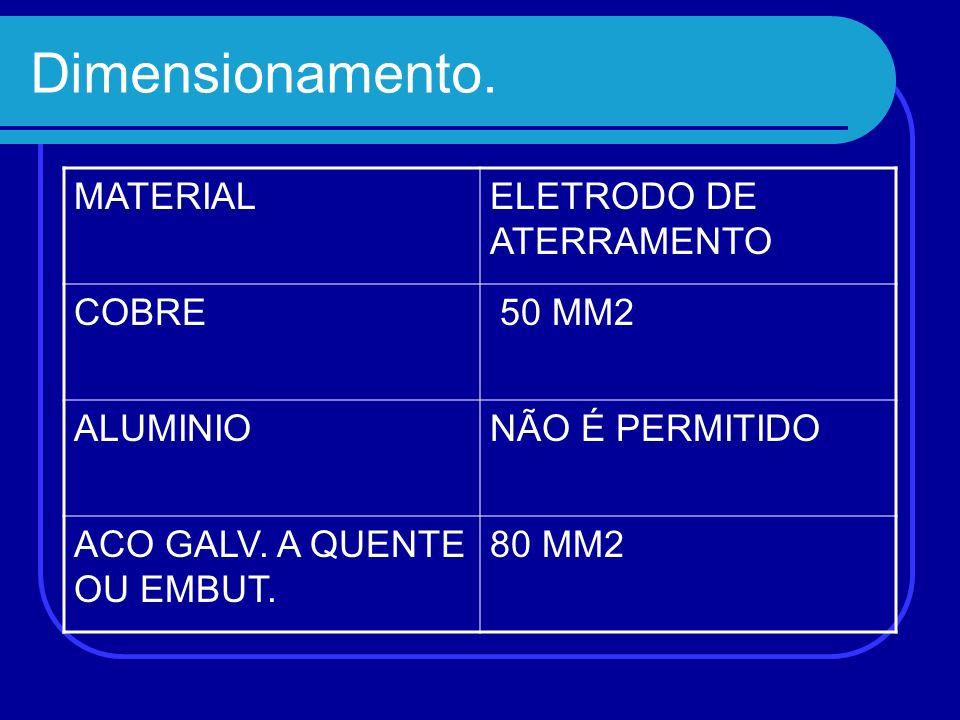 Dimensionamento. MATERIALELETRODO DE ATERRAMENTO COBRE 50 MM2 ALUMINIONÃO É PERMITIDO ACO GALV. A QUENTE OU EMBUT. 80 MM2