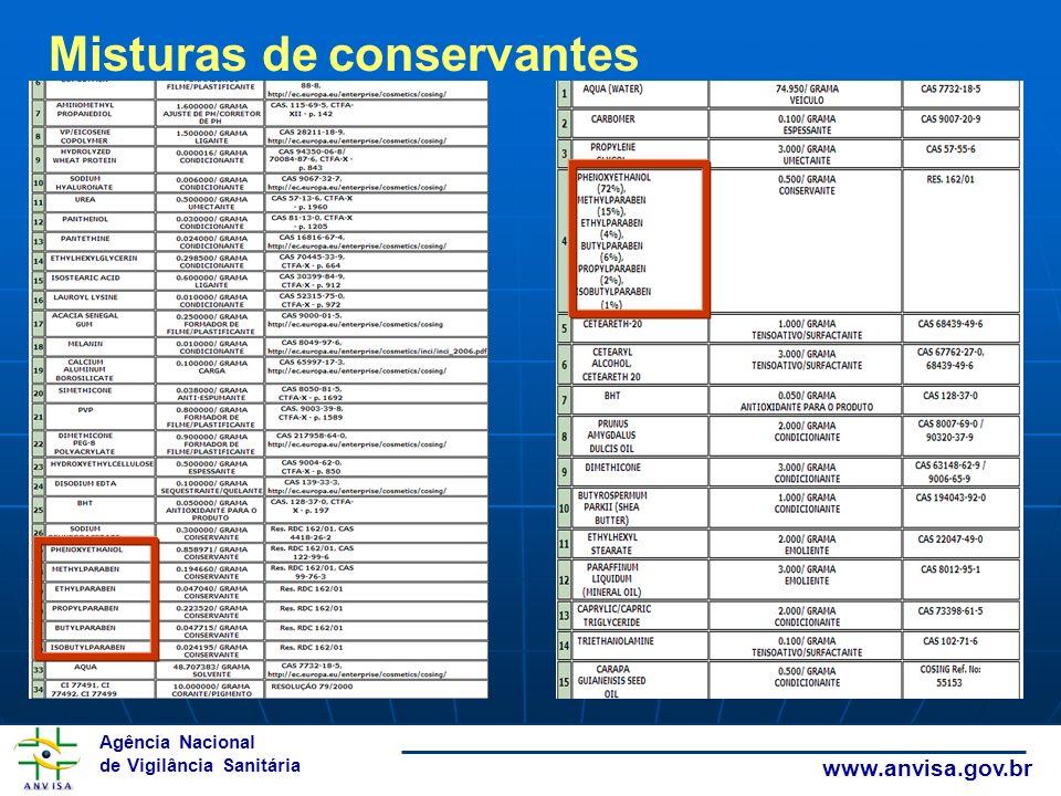 Agência Nacional de Vigilância Sanitária www.anvisa.gov.br Misturas de conservantes