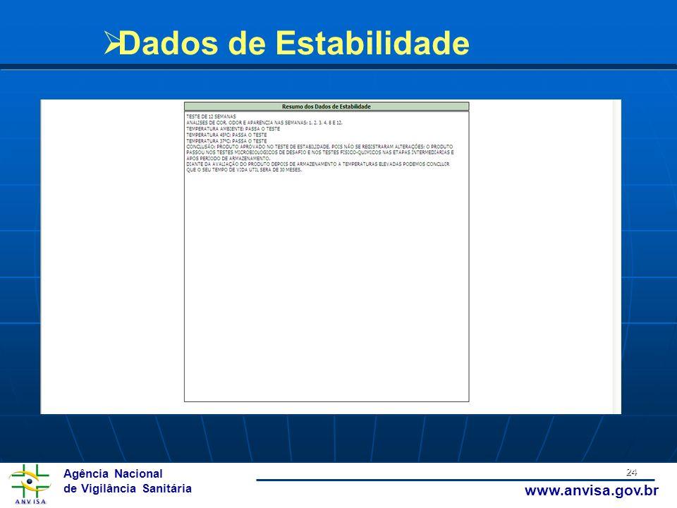 Agência Nacional de Vigilância Sanitária www.anvisa.gov.br 24 Dados de Estabilidade