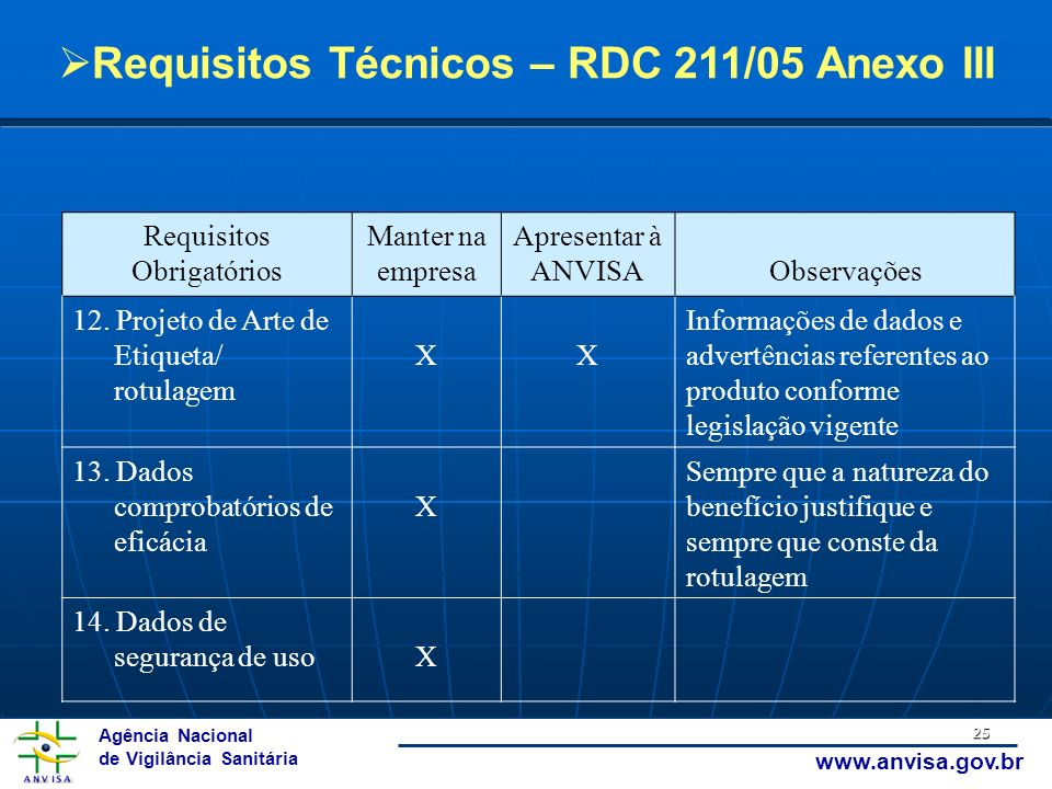 Agência Nacional de Vigilância Sanitária www.anvisa.gov.br 25 Requisitos Obrigatórios Manter na empresa Apresentar à ANVISAObservações 12. Projeto de
