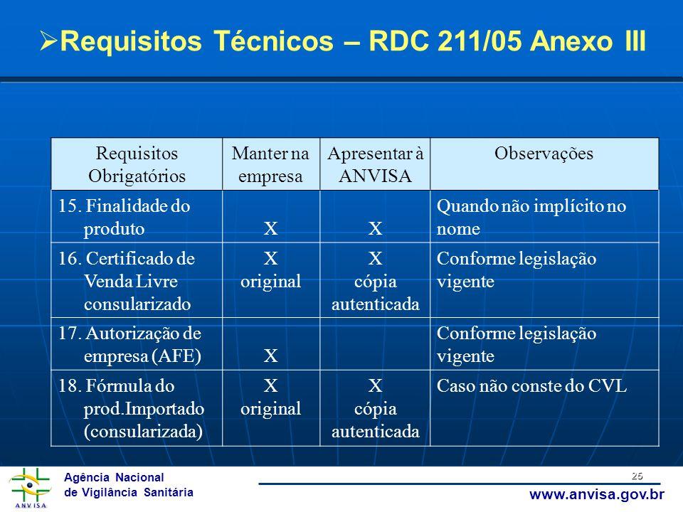 Agência Nacional de Vigilância Sanitária www.anvisa.gov.br 26 Requisitos Obrigatórios Manter na empresa Apresentar à ANVISA Observações 15. Finalidade