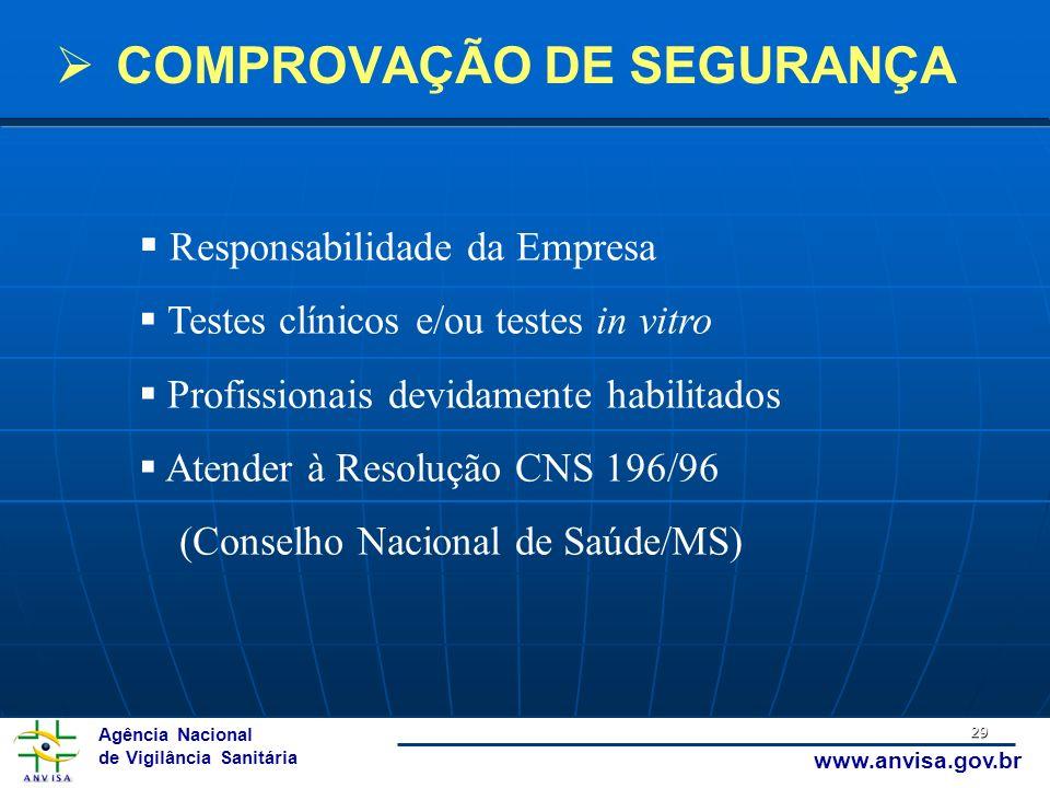 Agência Nacional de Vigilância Sanitária www.anvisa.gov.br 29 COMPROVAÇÃO DE SEGURANÇA Responsabilidade da Empresa Testes clínicos e/ou testes in vitr