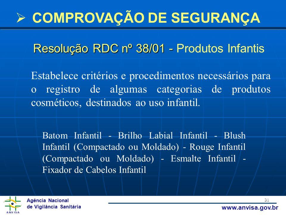 Agência Nacional de Vigilância Sanitária www.anvisa.gov.br 31 Resolução RDC nº 38/01 - Resolução RDC nº 38/01 - Produtos Infantis Estabelece critérios