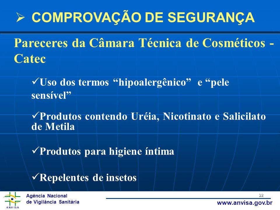 Agência Nacional de Vigilância Sanitária www.anvisa.gov.br 32 Uso dos termos hipoalergênico e pele sensível Produtos contendo Uréia, Nicotinato e Sali