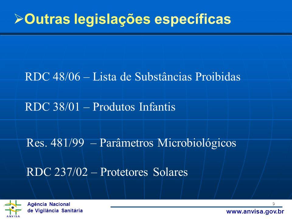 Agência Nacional de Vigilância Sanitária www.anvisa.gov.br 9 RDC 48/06 – Lista de Substâncias Proibidas RDC 38/01 – Produtos Infantis Res. 481/99 – Pa