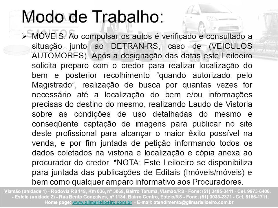 Principais Referências: BANCO DO BRASIL S/A.