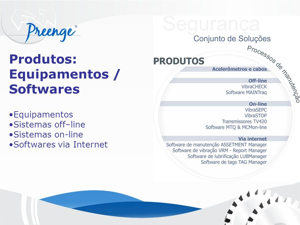 Equipamentos Sistemas off–line Sistemas on-line Softwares via Internet Produtos: Equipamentos / Softwares