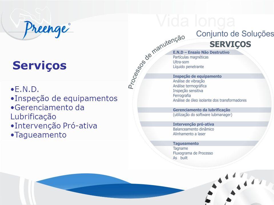 Serviços E.N.D. Inspeção de equipamentos Gerenciamento da Lubrificação Intervenção Pró-ativa Tagueamento