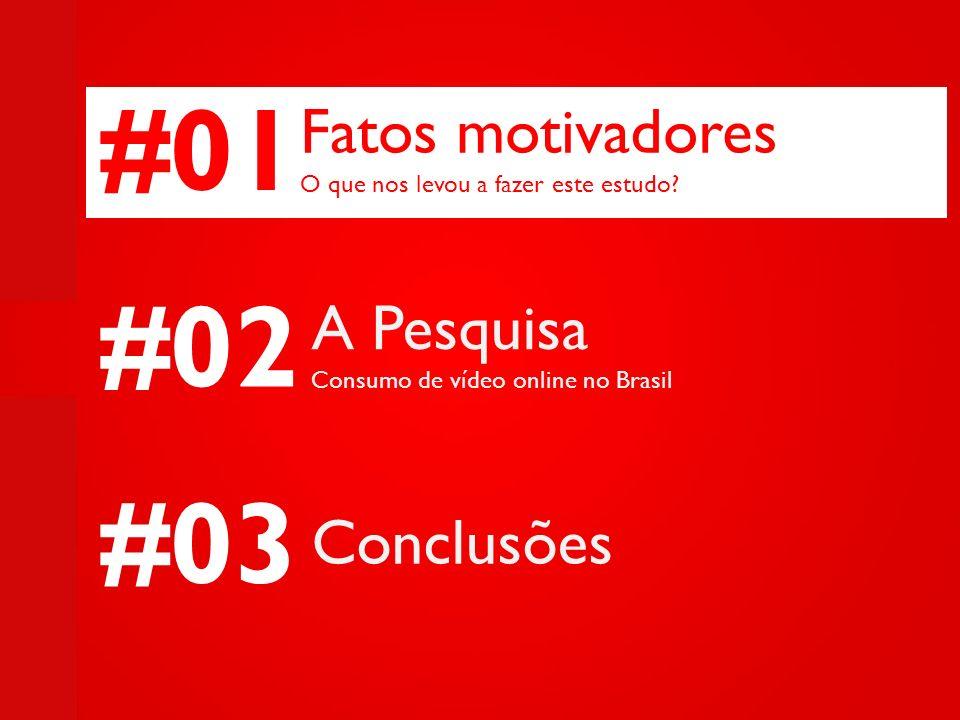 Uso de internet Local de acesso (%) #02 CASA TRABALHO ESCOLA / FACULDADE CASA DE AMIGOS LAN HOUSE CEL.