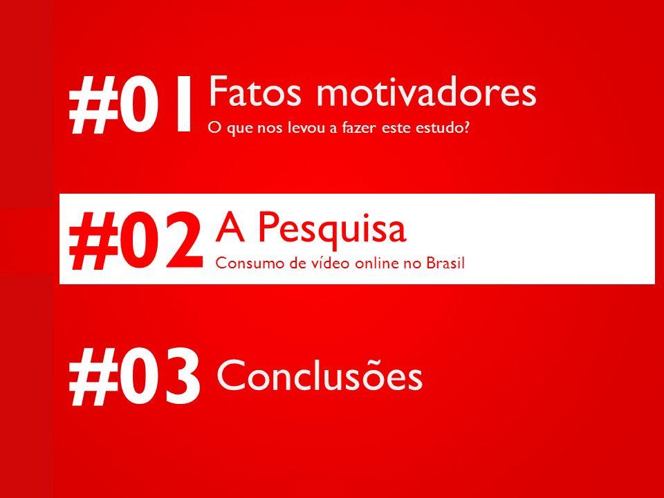 Fatos motivadores O que nos levou a fazer este estudo? #01 A Pesquisa Consumo de vídeo online no Brasil #02 Conclusões #03