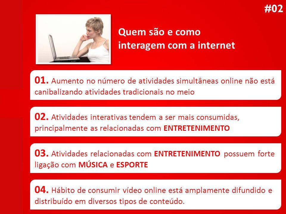 #02 Quem são e como interagem com a internet 01. Aumento no número de atividades simultâneas online não está canibalizando atividades tradicionais no