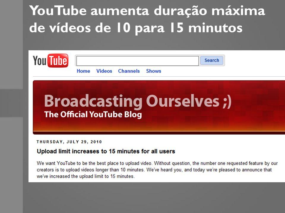 YouTube aumenta duração máxima de vídeos de 10 para 15 minutos