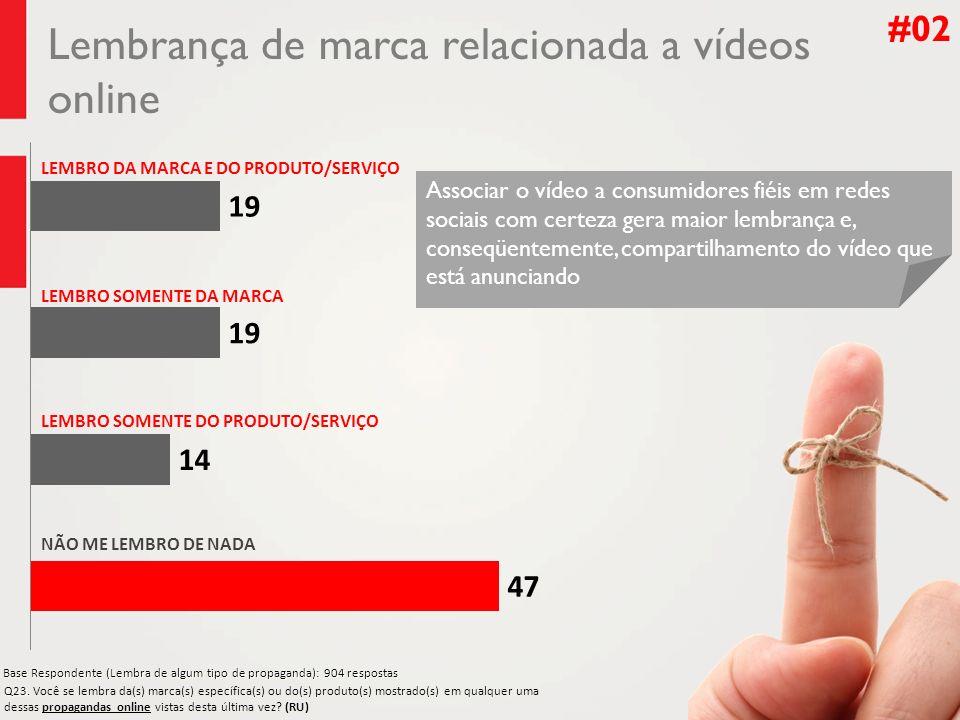 Lembrança de marca relacionada a vídeos online #02 LEMBRO DA MARCA E DO PRODUTO/SERVIÇO LEMBRO SOMENTE DA MARCA LEMBRO SOMENTE DO PRODUTO/SERVIÇO NÃO ME LEMBRO DE NADA Q23.