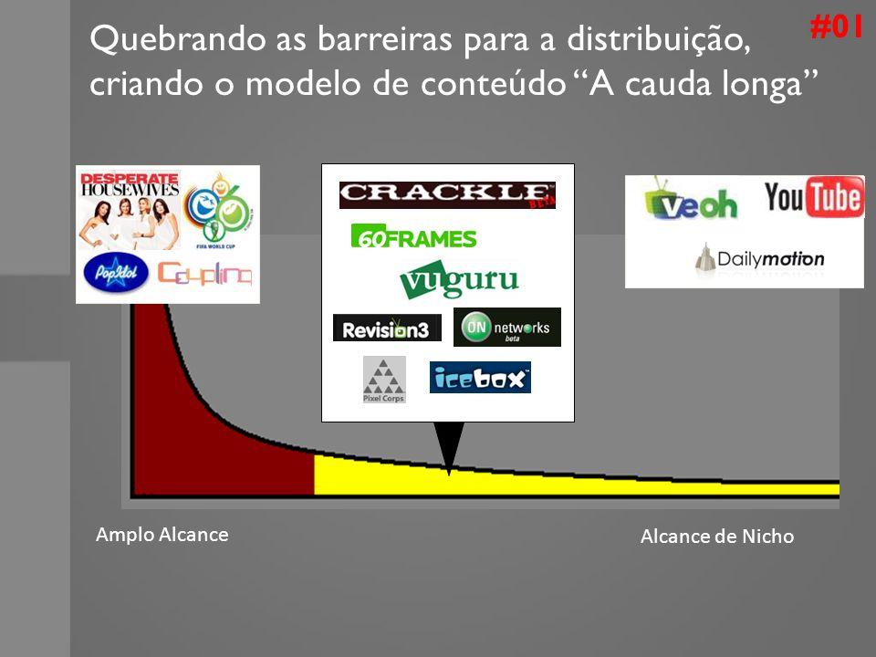 #01 Quebrando as barreiras para a distribuição, criando o modelo de conteúdo A cauda longa Amplo Alcance Alcance de Nicho