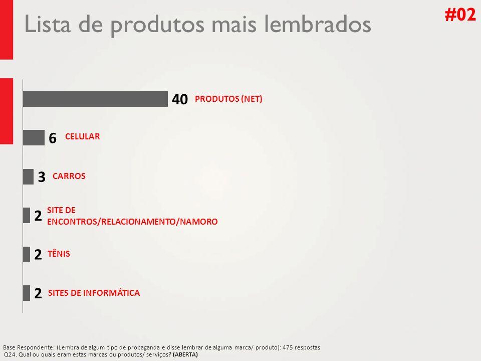 Lista de produtos mais lembrados #02 Base Respondente: (Lembra de algum tipo de propaganda e disse lembrar de alguma marca/ produto): 475 respostas Q2
