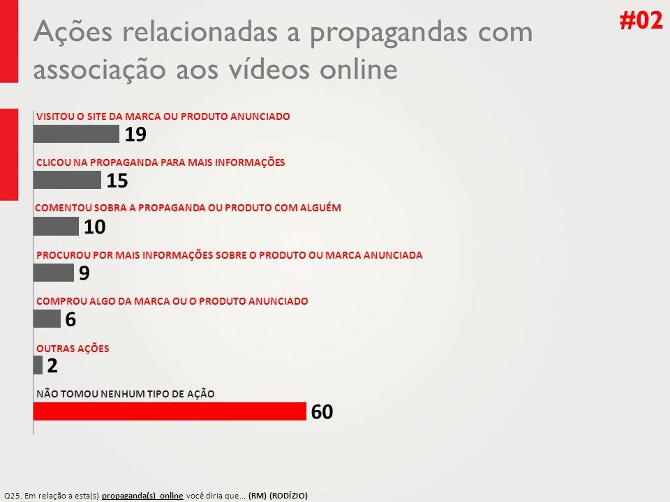 Ações relacionadas a propagandas com associação aos vídeos online #02 VISITOU O SITE DA MARCA OU PRODUTO ANUNCIADO CLICOU NA PROPAGANDA PARA MAIS INFO